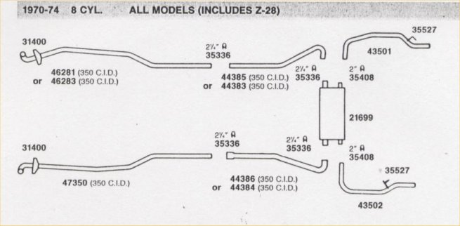Pre 1975 Dual Exhaust: Dual Exhaust System Diagram At Woreks.co