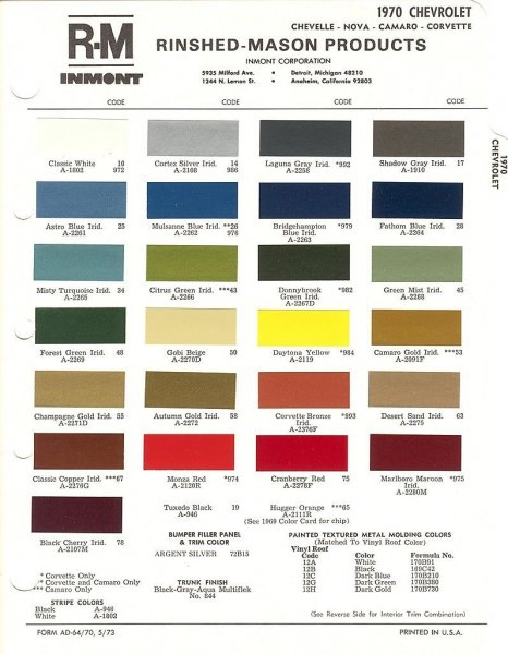 1970 Chevy paint chips_RM.jpg