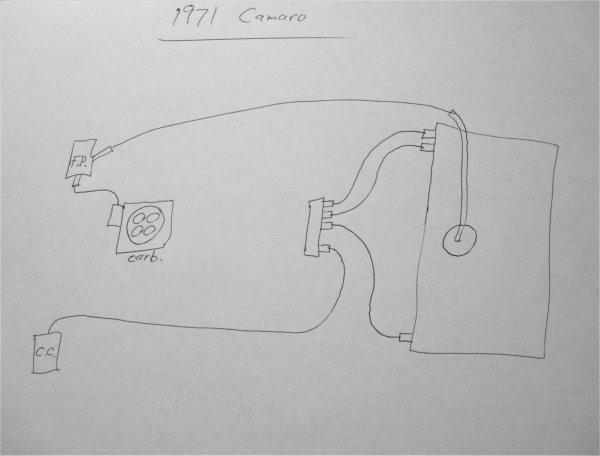 Help Identifying Fuel Lines On Tank