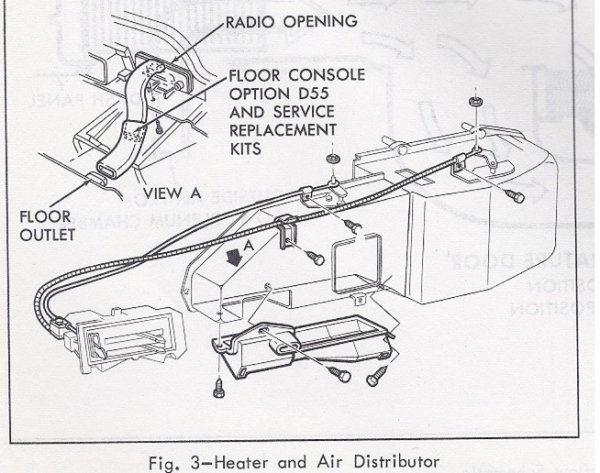 Heater System 1970 Non Ac Camaro