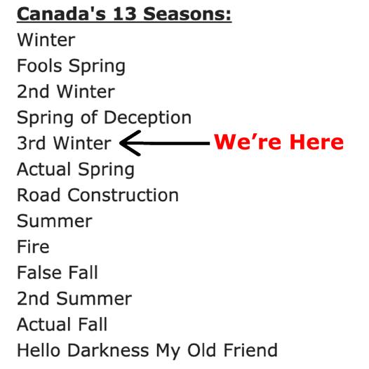 Canada's 13 seasons.png