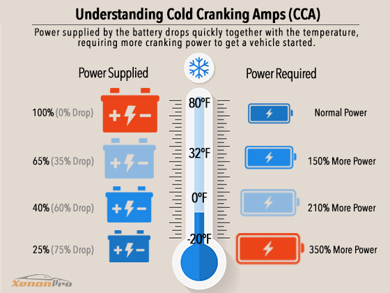 cca-explained.png