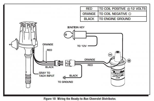 Msd Coil Wiring Diagram : Msd ready to run blaster coil powermaster starter wiring