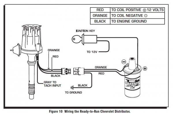 Msd Coil Wiring Diagram | Wiring Diagram H Distributor Wiring Diagram on