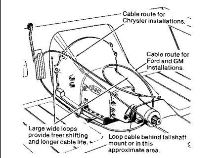 Diagram Of Quicksilver Gear Shift Trusted Wiring Diagram