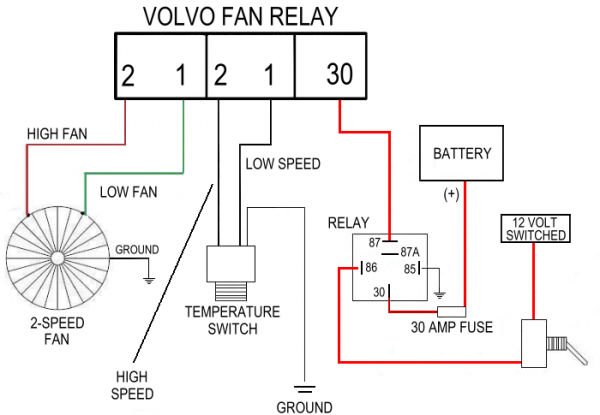 volvo_relay_diagram.PNG