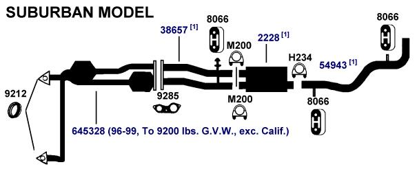 oxygen sensor wiring diagram efcaviation com
