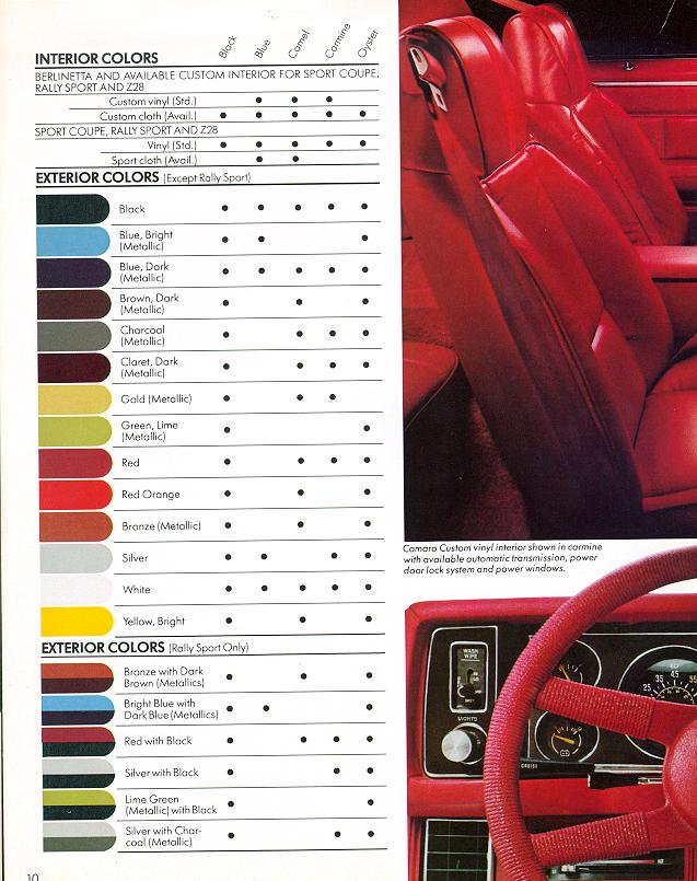 Camaro Data Statistics Facts Decoding Figures - 1969 camaro paint codes colors