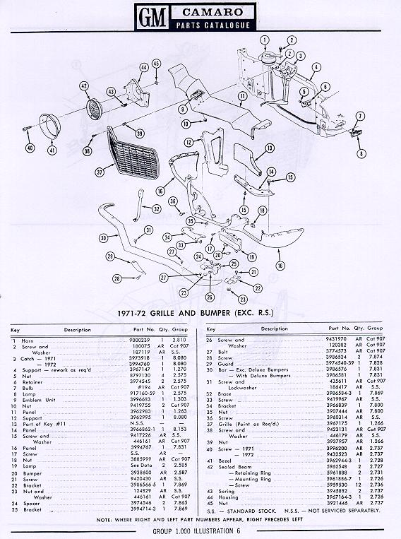1973 chevelle wiring schematic wiring diagram libraries how to identify a rally sport camaroexploded diagram front end