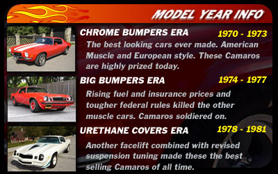 Camaro Model Year Information: Chrome Bumpers 1970 - 1973, Big Bumpers 1974 - 1977, Urethane Covers Era 1978 - 1981