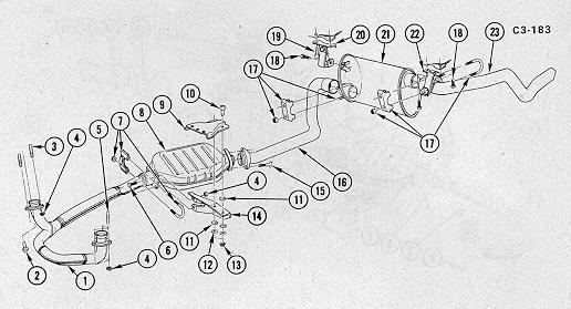 1973 Camaro Pdm Assembly Amp Service Info