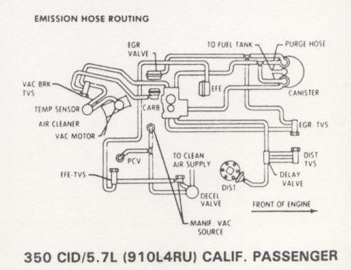 1980 trans am engine wiring diagram