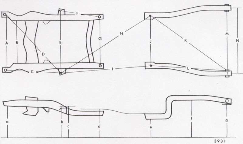 pictorial diagram to determine if your frame is straight