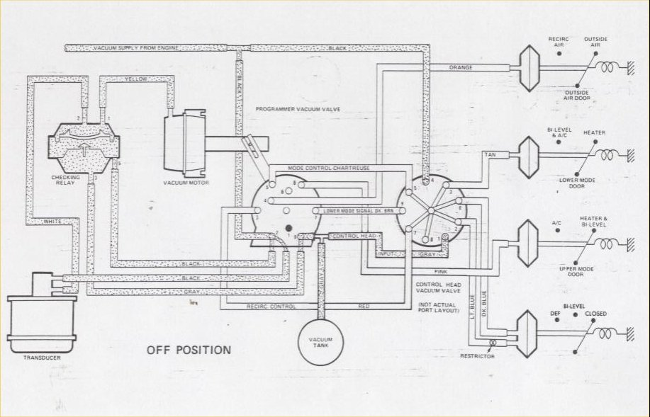 camaro air conditioning system information and restoration rh nastyz28 com AC Motor Wiring Diagram AC Motor Wiring Diagram
