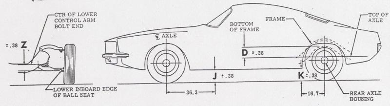 Car Frame Measurements Page 2 Frame Design Amp Reviews