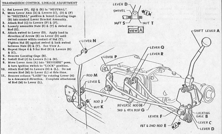 74 bronco wiring diagram diagrams  diagrams