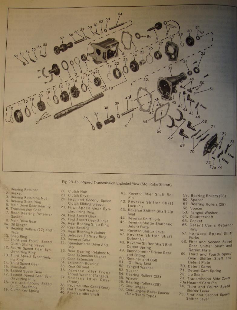 Diagrams Muncie Wiring Diagram